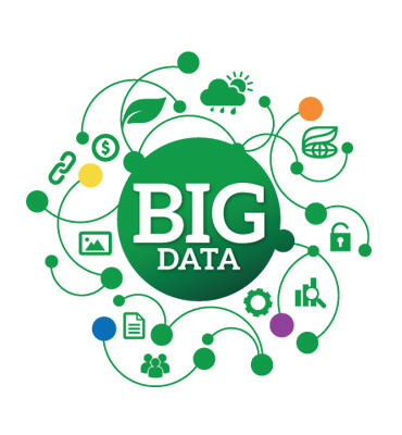 Big Data Solutions