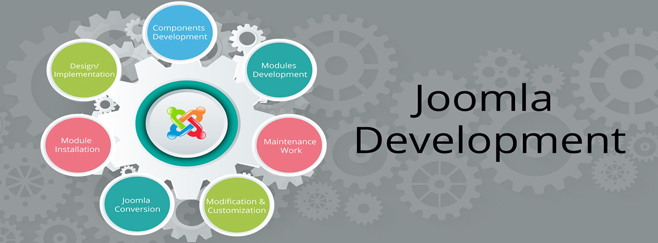 Joomla Website Designing & Development